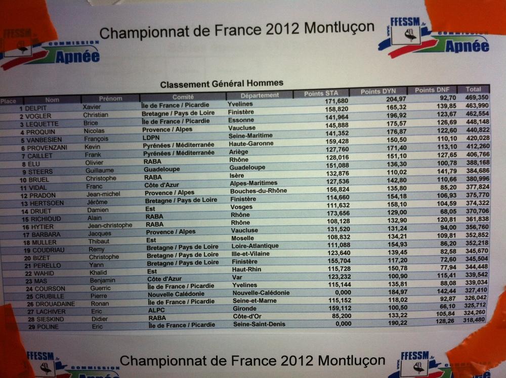 Championnat de France d'Apnée 2012 à Montluçon (2/3)