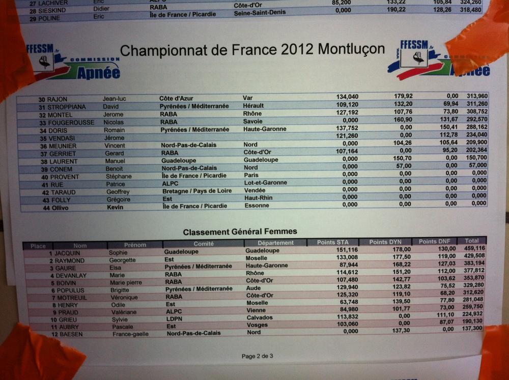 Championnat de France d'Apnée 2012 à Montluçon (3/3)